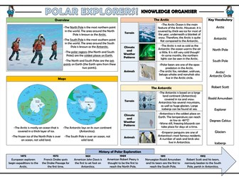 Polar Explorers Knowledge Organiser!