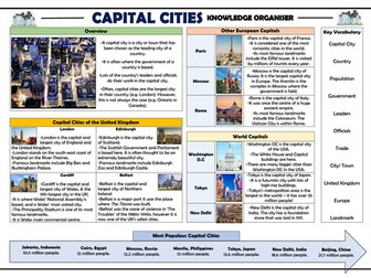 Capital Cities Knowledge Organiser!