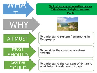 AQA A-LEVEL Geography - Coasts lessons