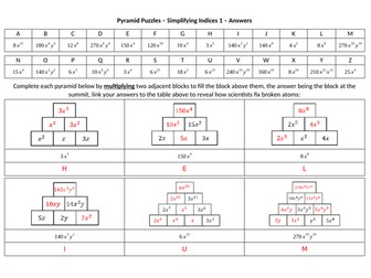 Pyramid Puzzles - Simplifying Indices 1
