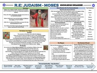Judaism - Moses - Knowledge Organiser!