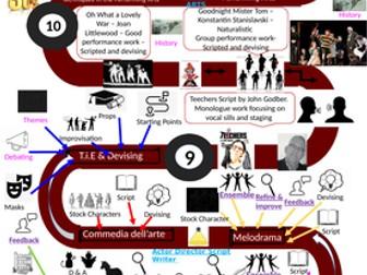 Performing Arts Road Map