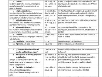 sentence builder GCSE Spanish module 8 hacia un mundo mejor