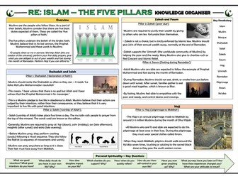 RE - Islam Five Pillars Knowledge Organiser!