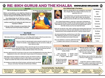 RE - Sikhism: The Gurus and the Khalsa Knowledge Organiser!