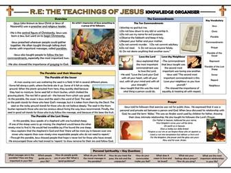 RE - The Teachings of Jesus Knowledge Organiser!