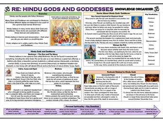 RE - Hindu Gods and Goddesses Knowledge Organiser!