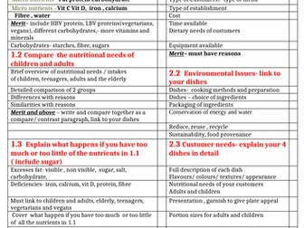 WJEC  Hospitality and Catering Unit 2 Checklist