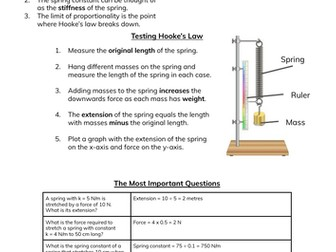 Hooke's Law Worksheet & Cheatsheet for GCSE