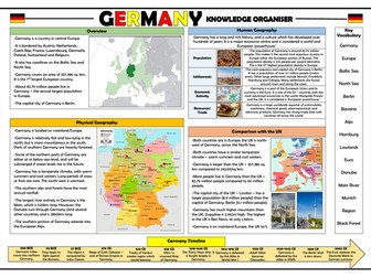 Germany Knowledge Organiser - KS2 Geography Place Knowledge!