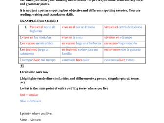 GCSE Spanish narrow translation flooded input Module 2 mi insti
