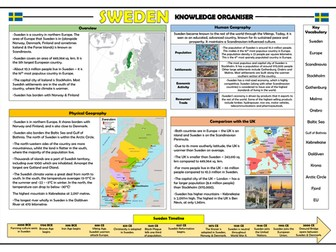 Sweden Knowledge Organiser - KS2 Geography Place Knowledge!