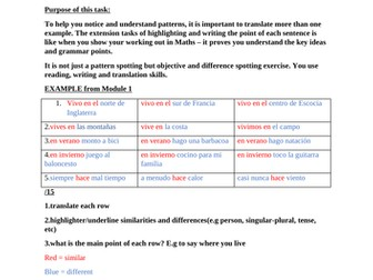 GCSE Spanish Module 4: Narrow translation/flooded input (intereses e influencias)