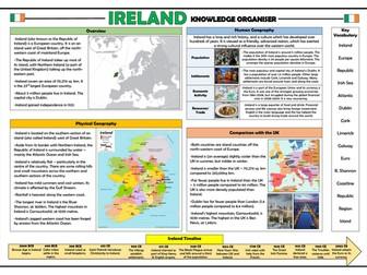 Ireland Knowledge Organiser - KS2 Geography Place Knowledge!