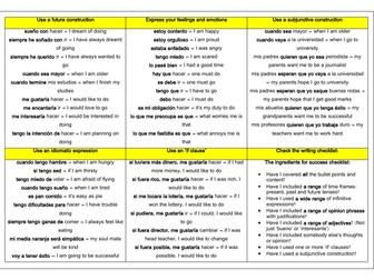 Spanish GCSE Writing - Grade 9 Structures Writing Mat