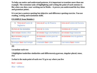 GCSE Spanish Module 7 A currar: Narrow translation/flooded input