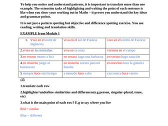 GCSE Spanish Module 8 hacia un mundo mejor: Narrow translation/flooded input