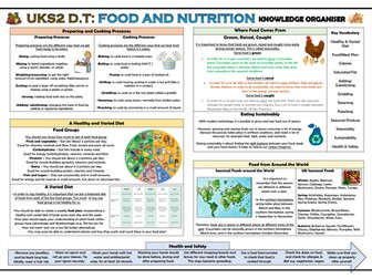 DT: Food and Nutrition - Upper KS2 Knowledge Organiser!