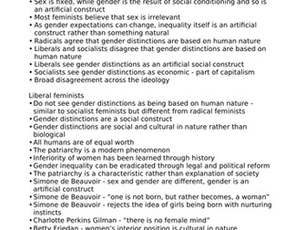 Feminism A* Essay Plan - A Level Government and Politics