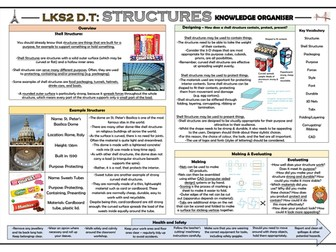 DT: Structures - Lower KS2 Knowledge Organiser!