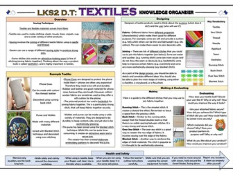 DT: Textiles - Sewing Techniques - Lower KS2 Knowledge Organiser!