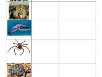 Animal habitats and adaption