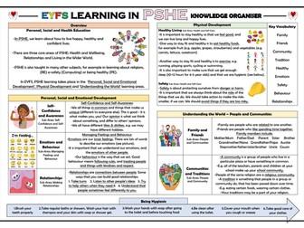 EYFS Learning in PSHE - Knowledge Organiser!