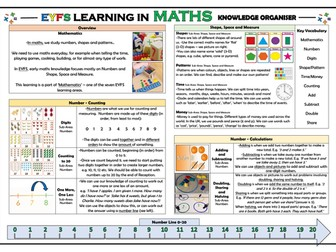EYFS Learning in Maths - Knowledge Organiser!