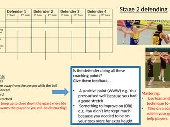Netball defending peer assessment