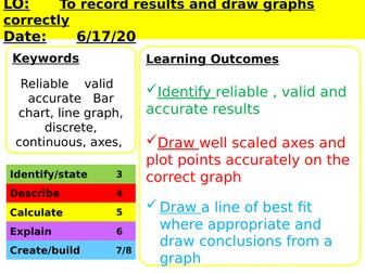 Year 8 Results and Graphs
