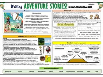 Writing Adventure Stories - Lower KS2 Knowledge Organiser!