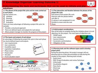 Knowledge organiser ICT Information Technologies