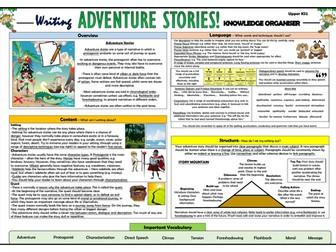 Writing Adventure Stories - Upper KS2 Knowledge Organiser!