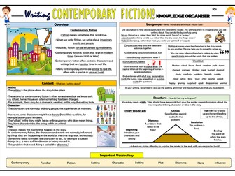 Writing Contemporary Fiction - KS1 Knowledge Organisers!