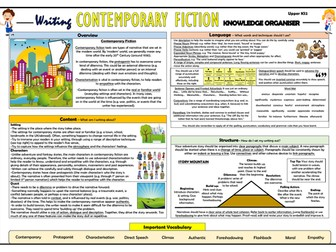 Writing Contemporary Fiction - Upper KS2 Knowledge Organiser!