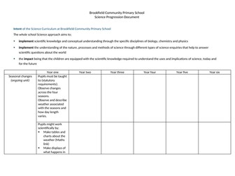 Primary Science Progression Document
