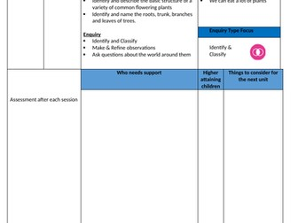 Primary Science Assessment Grids