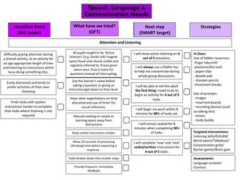 SLCN Teacher Guidance sheets
