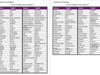 La famille en voie de changement- Vocabulary list- A Level French