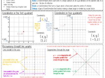 Maths Knowledge Organiser - Transformations