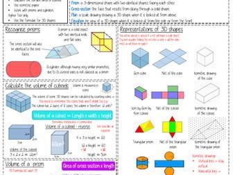 Maths Knowledge Organiser - 3D Shapes