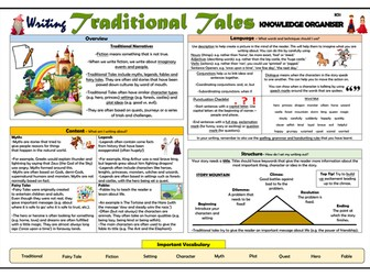Writing Traditional Tales - KS1 Knowledge Organiser!