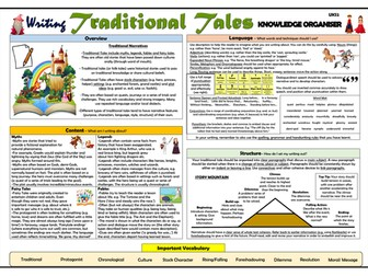 Writing Traditional Tales - Lower KS2 Knowledge Organiser!