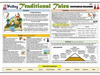 Writing Traditional Tales - Upper KS2 Knowledge Organiser!