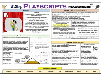 Writing Playscripts - Lower KS2 Knowledge Organiser!
