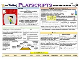 Writing Playscripts - Upper KS2 Knowledge Organiser!