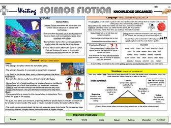 Writing Science Fiction - KS1 Knowledge Organiser!