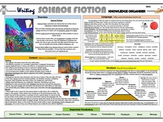 Writing Science Fiction - Upper KS2 Knowledge Organiser!