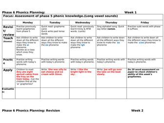 Phase 6 Phonic planning