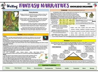 Writing Fantasy Narratives - Upper KS2 Knowledge Organiser!